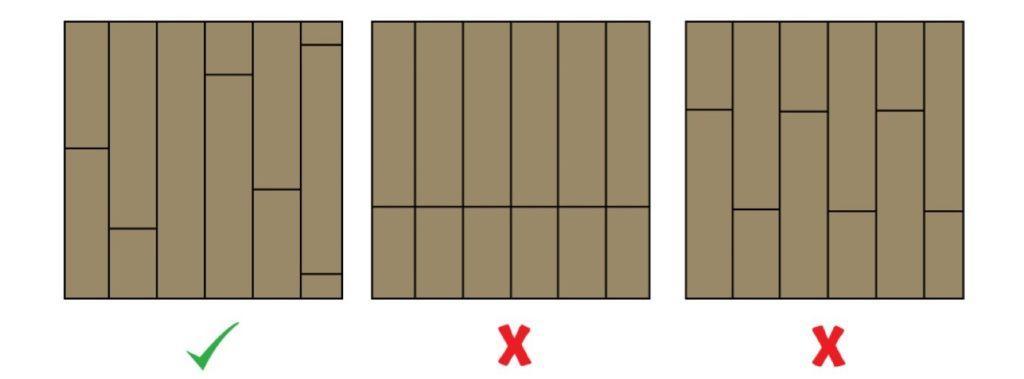μοτίβο εγκατάστασης πατώματος